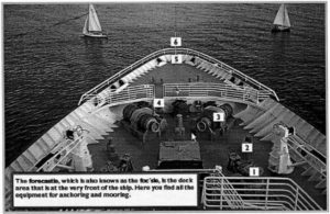 Сосотав судна, механизмы бака