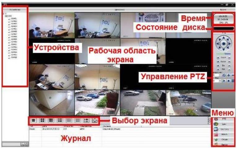 CMS для удаленного управления видеонаблюдением